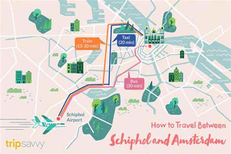 How to Get From the Amsterdam Airport to City Center