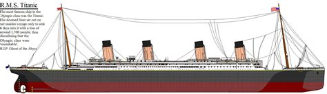 FAMOUS FOUR STACKERS: Olympic, Titanic and Britannic
