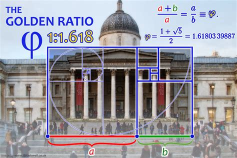 The Golden Ratio | I'm rather unskilled when it comes to