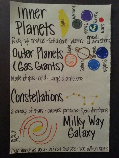 anchor chart for solar system - Google Search | Science