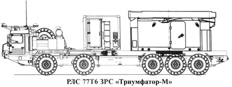 Russian Aerospace Forces to Get State of the Art S-500 Air