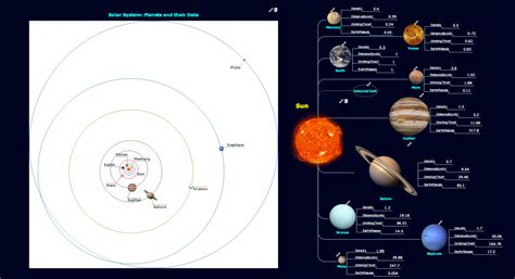 Astronomy and Astrology | Tuning-fork style diagram of the