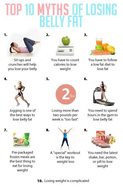 How To Reduce Stomach Fat - Indiatimes