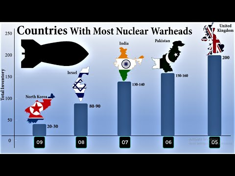 Top 5 Nuclear Weapons Infographics