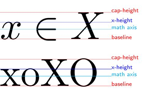 typography - Why do all symbols in $x in X$ have their