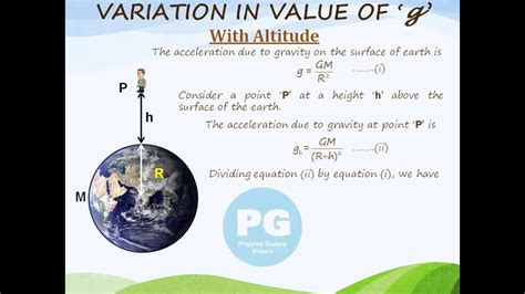 Variation in Acceleration due to gravity with Altitude (GA