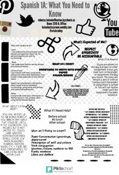 1000+ images about Infograph Syllabi on Pinterest