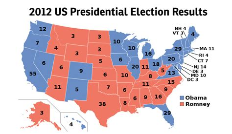 The founding of the Electoral College | OUPblog